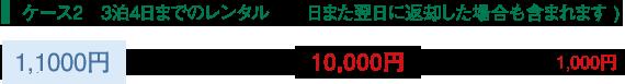 1000円 基本レンタル料金 3泊4日